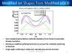 modified jet shapes from modified pqcd