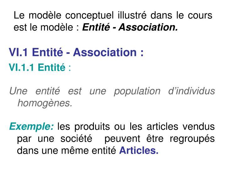 Le modèle conceptuel illustré dans le cours est le modèle: