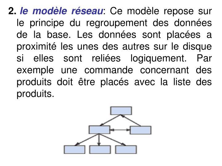 le modèle réseau