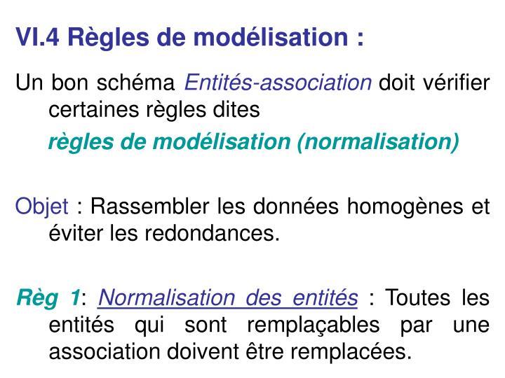 VI.4 Règles de modélisation :