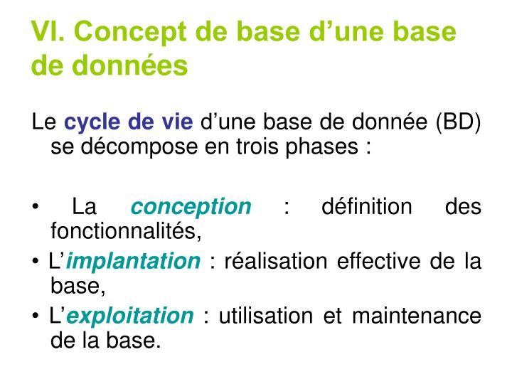 VI. Concept de base d'une base de données
