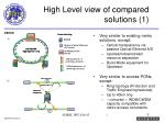 high level view of compared solutions 1