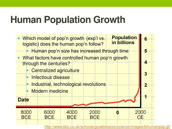 the importance of the issue of the growth of the human population 200 years ago there were less than one billion humans living on earth today, according to un calculations there are over 7 billion of us1 recent estimates suggest that today's population size is roughly equivalent to 65% of the total number of people ever born2 this is the most conspicuous fact about world population growth: for thousands.