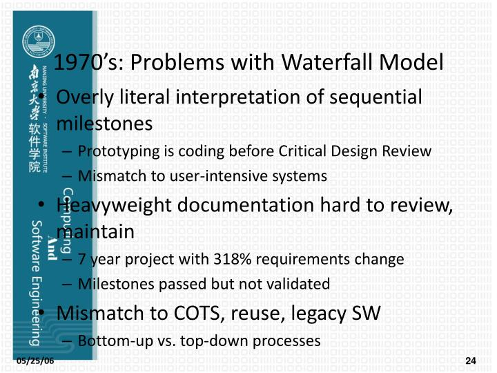 1970's: Problems with Waterfall Model