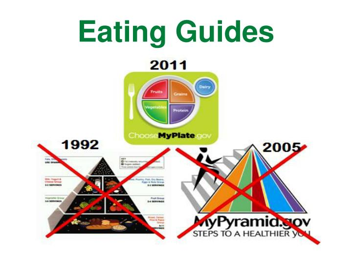 Eating guides