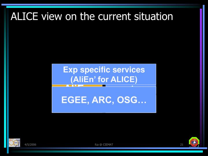 ALICE view on the current situation