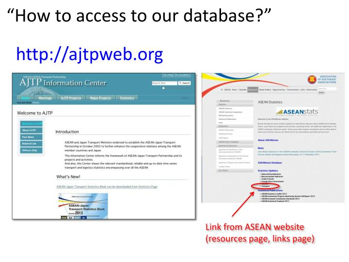 """""""How to access to our database?"""""""