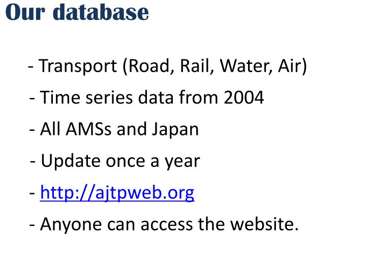 Our database