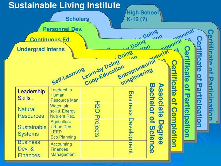 Sustainable Living Institute