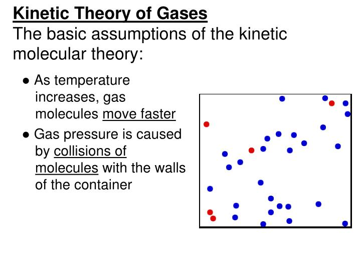 cw 21 kinetic theory and 17–2 kinetic theory the kinetic theory of gases uses the motion of the microscopic gas particles (atoms or molecules) to explain the macroscopic properties of gases specifically, we shall use kinetic theory to gain deeper insight into the origin of the pressure and temperature of a g.