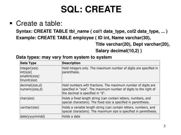 SQL: CREATE