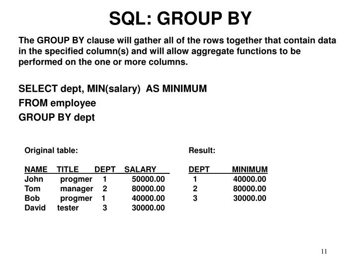 SQL: GROUP BY