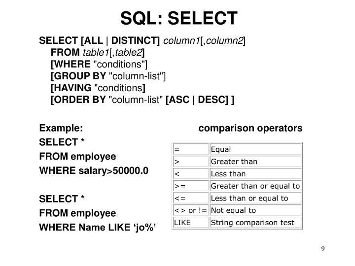 SQL: SELECT