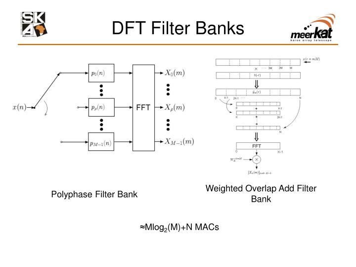 DFT Filter Banks