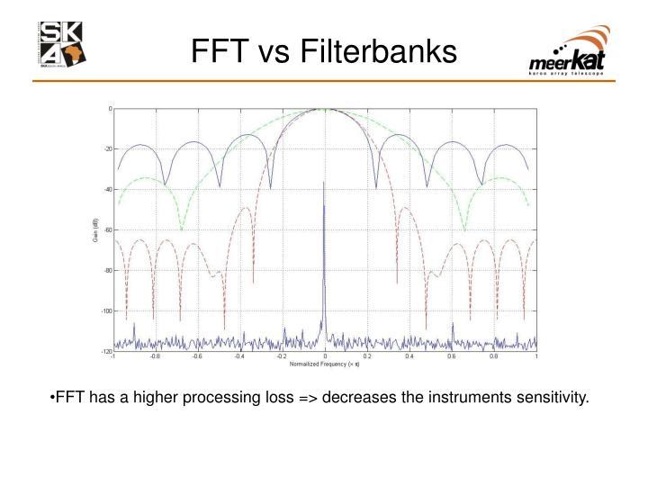 FFT vs Filterbanks