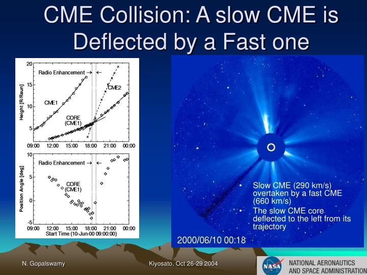CME Collision: A slow CME is Deflected by a Fast one