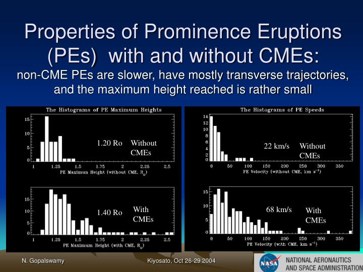 Properties of Prominence Eruptions (PEs)  with and without CMEs: