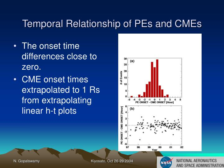 Temporal Relationship of PEs and CMEs