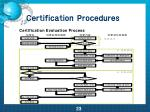 certification procedures