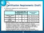 certification requirements draft11