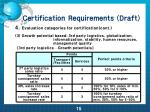 certification requirements draft12
