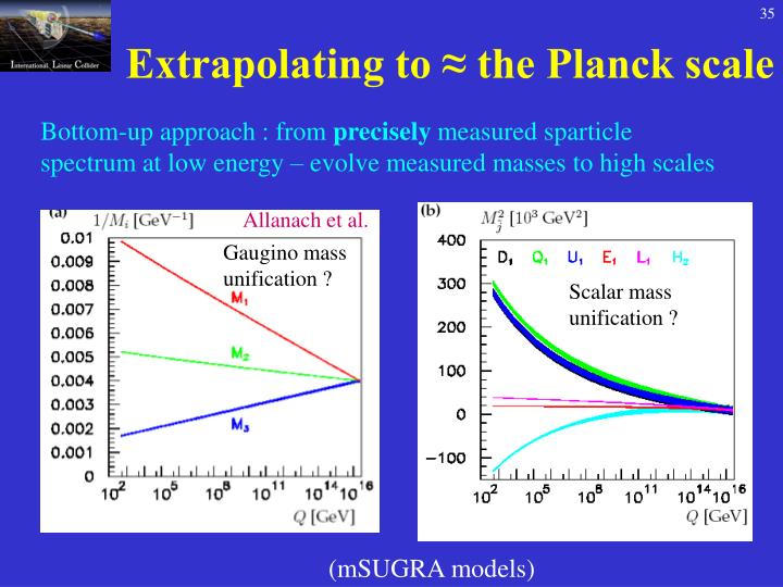 Extrapolating to ≈ the Planck scale