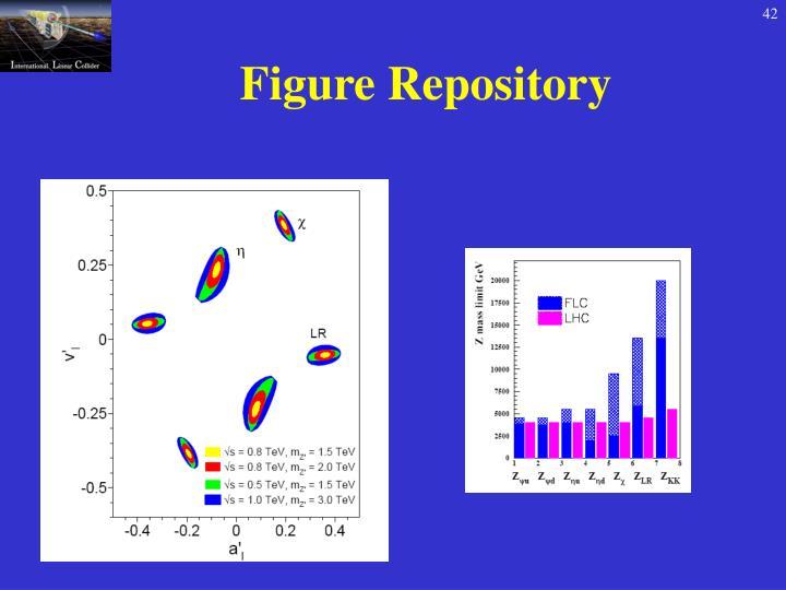 Figure Repository