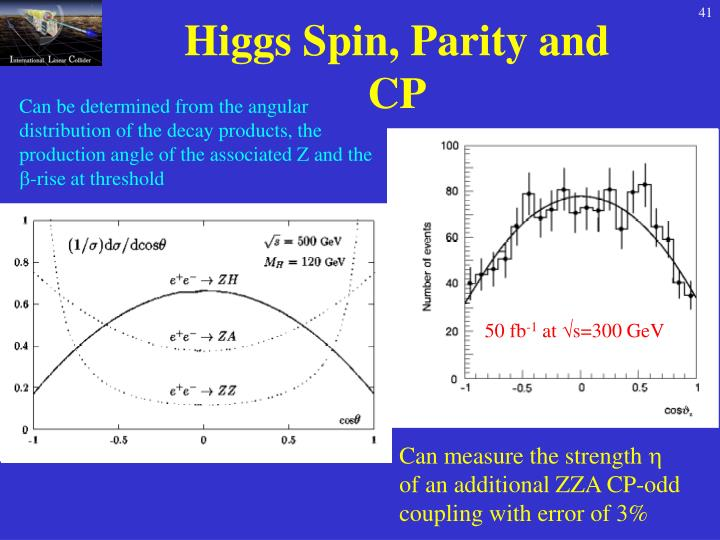 Higgs Spin, Parity and CP