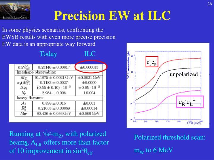 Precision EW at ILC