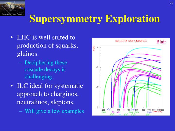 Supersymmetry Exploration