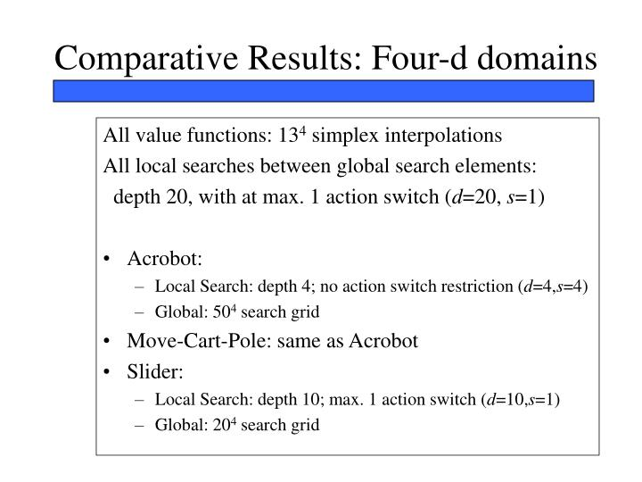 Comparative Results: Four-d domains