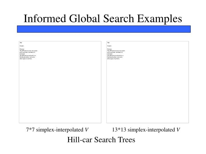 Informed Global Search Examples