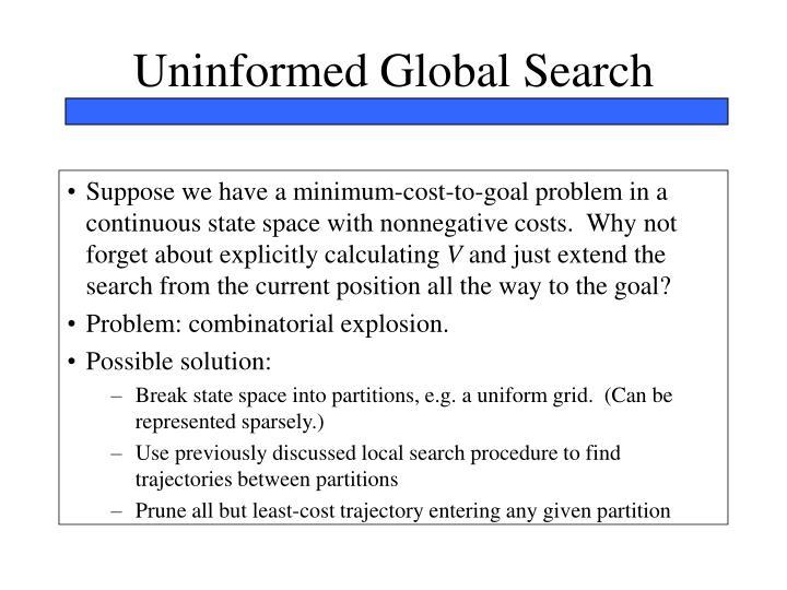 Uninformed Global Search