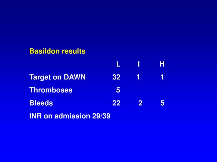 Basildon results