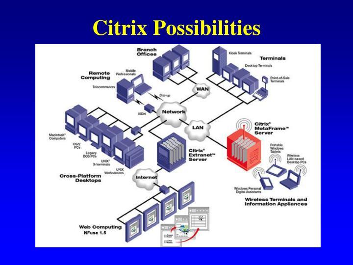 Citrix Possibilities