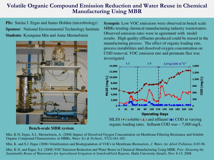 Volatile organic compound emission reduction and water reuse in chemical manufacturing using mbr