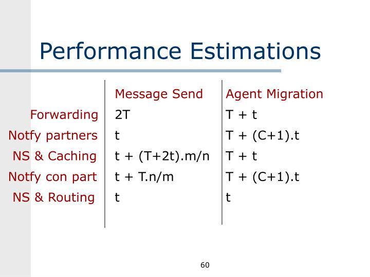 Performance Estimations