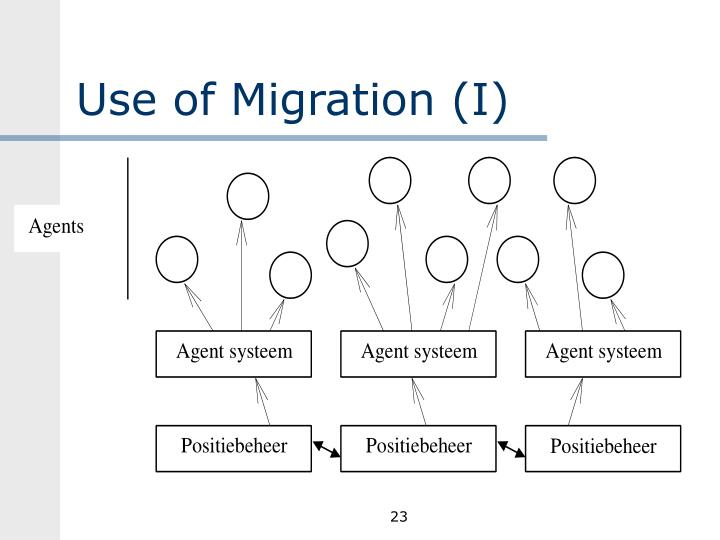 Use of Migration (I)