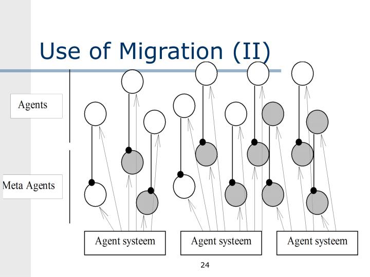 Use of Migration (II)