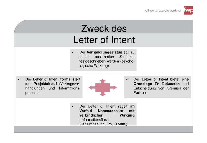 Ppt letter of intent powerpoint presentation id4343942 zweck des letter of intent spiritdancerdesigns Images