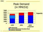 peak demand in mmcf d
