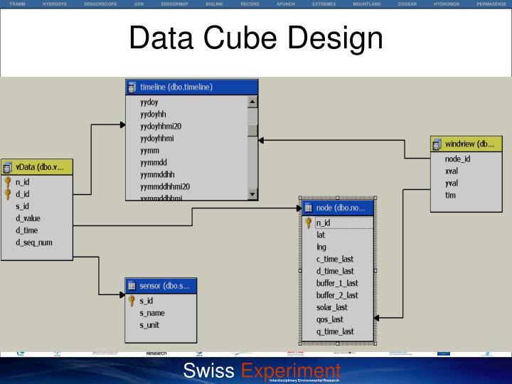 Data Cube Design