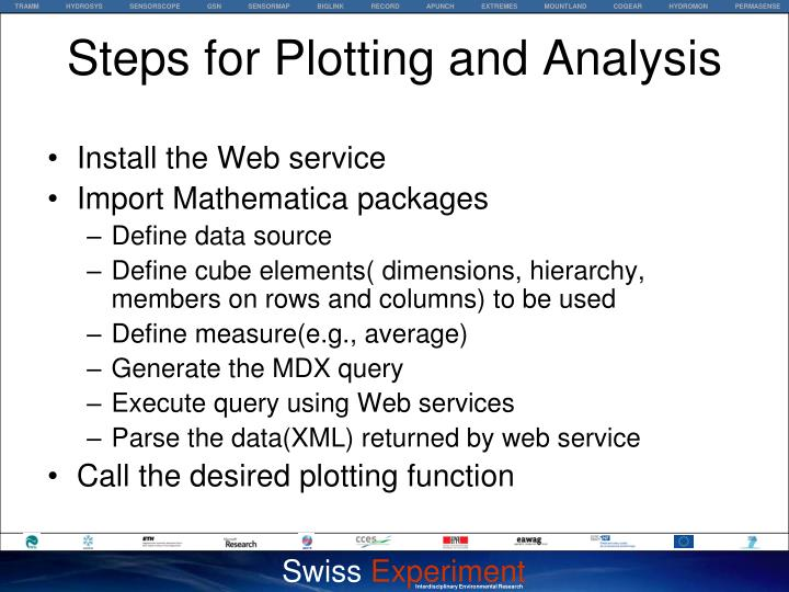 Steps for Plotting and Analysis