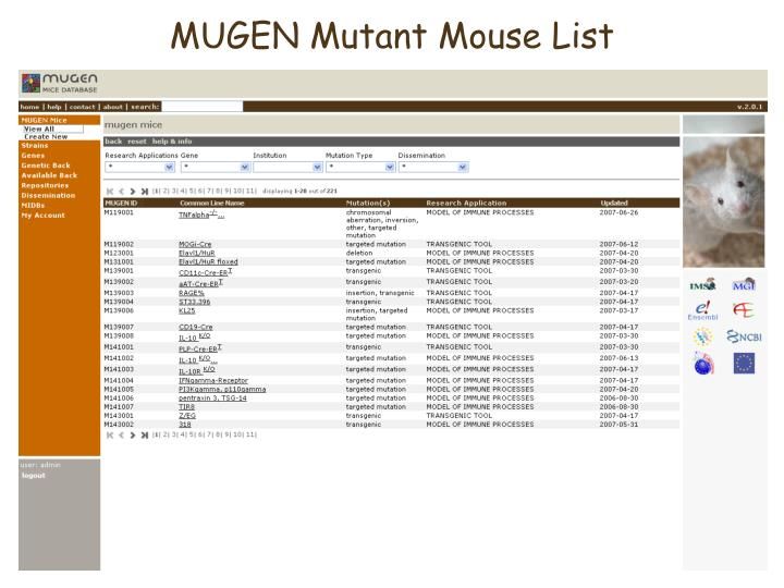MUGEN Mutant Mouse List