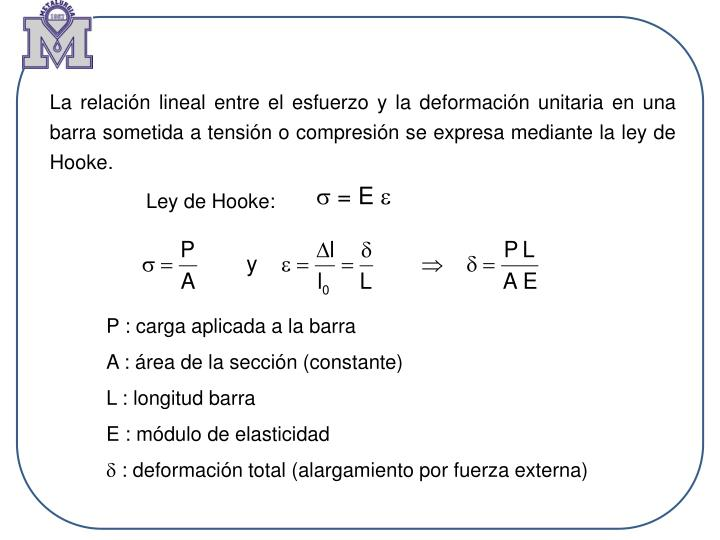 La relación lineal entre el esfuerzo y la deformación unitaria en una barra sometida a tensión o compresión se expresa mediante la ley de Hooke.