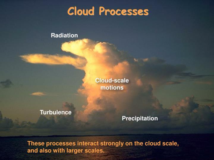 Cloud Processes