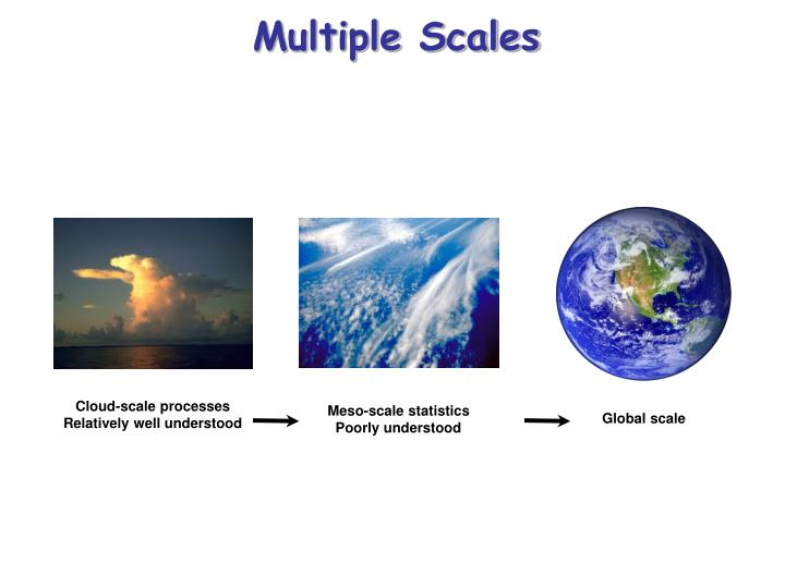 Multiple Scales
