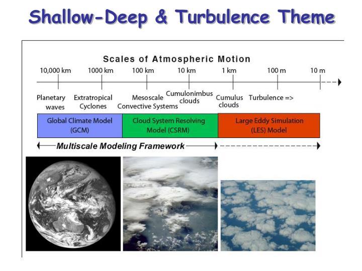 Shallow-Deep & Turbulence Theme
