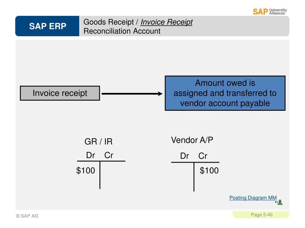 PPT - Materials Management (MM) PowerPoint Presentation - ID