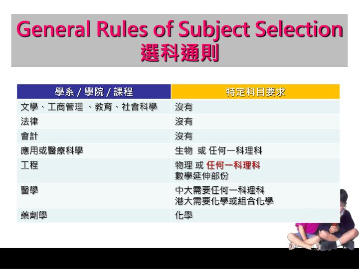 General Rules of Subject Selection